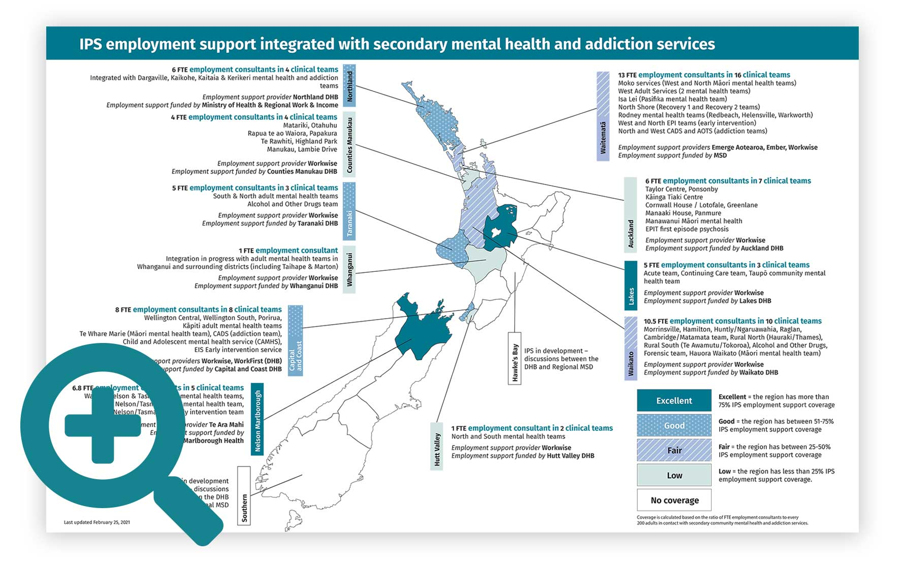 Map of IPS employment support integrated with secondary mental health and addiction services.